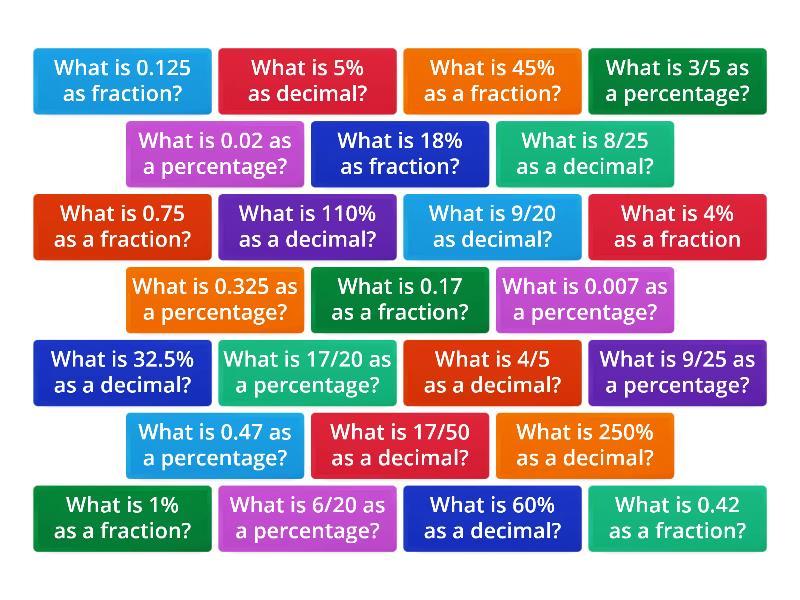 Fraction, decimal and percentage conversions - Flip tiles