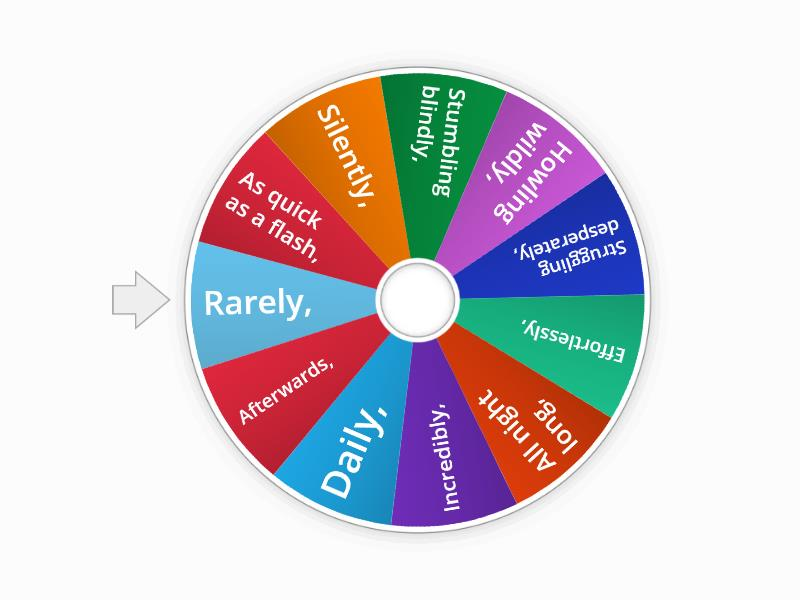 Fronted adverbial starters - Random wheel