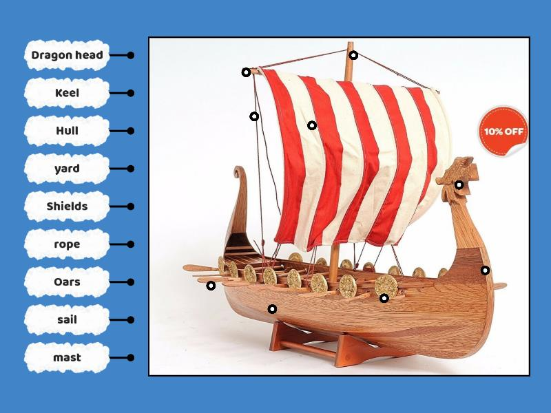 Label The Viking Longship