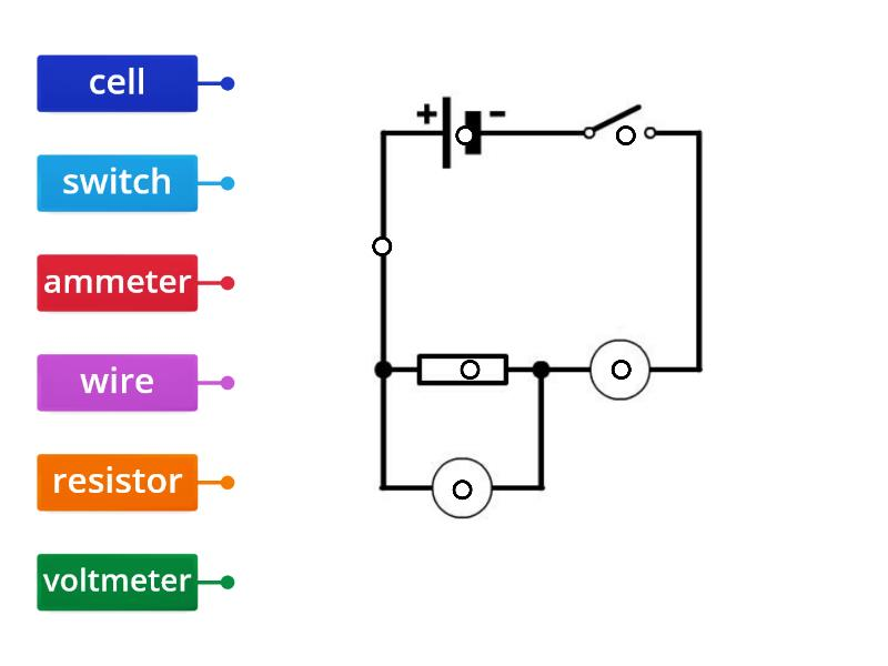 Label Series Circuit