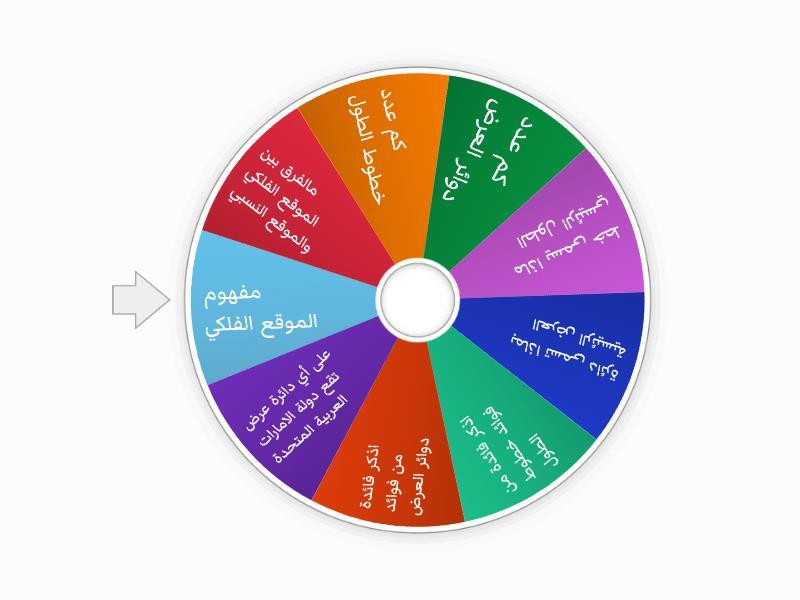 خطوط الطول ودوائر العرض Random Wheel