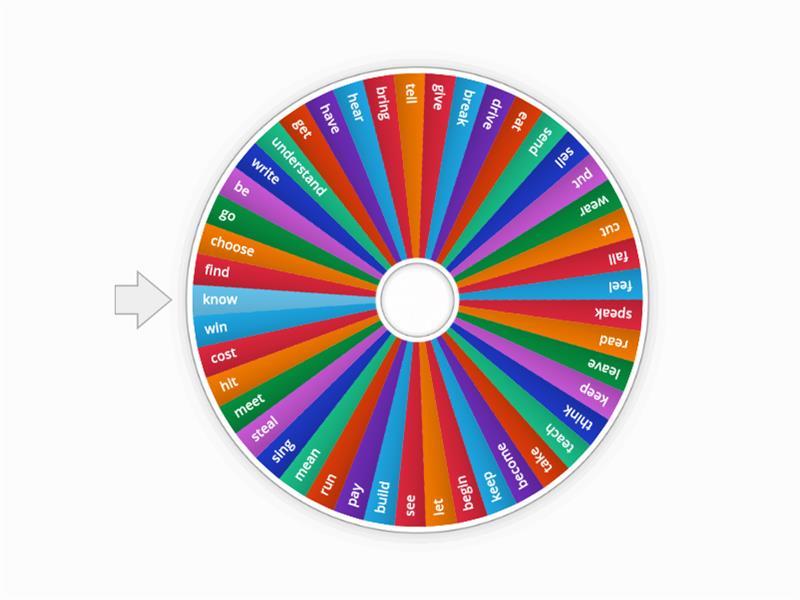 English Irregular Verbs Wheel Teaching Resource