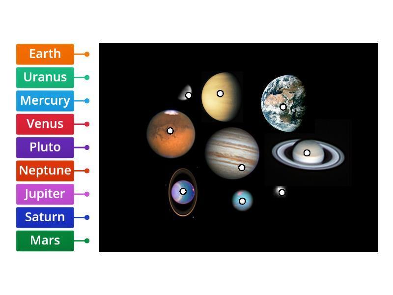 As of 1 February 2019 a total of 3976 confirmed exoplanets are listed in the Extrasolar Planets Encyclopaedia including a few that were confirmations of