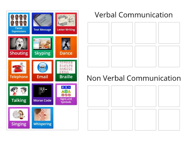 Verbal And Non Vebal Communication Teaching Resource