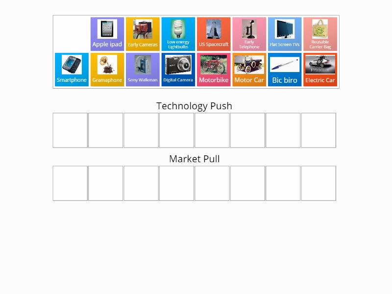 technology push and market pull