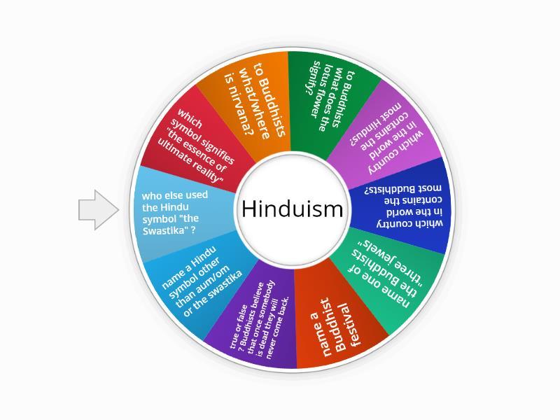 Hinduism/Buddhism wheel - Random wheel